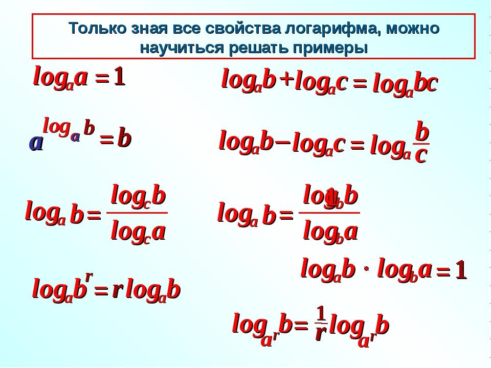 Только зная все свойства логарифма, можно научиться решать примеры = = 1 = =...