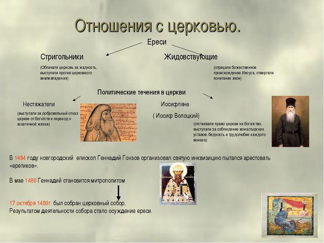 Отношения с церковью. В 1484 году новгородский епископ Геннадий Гонзов орган...
