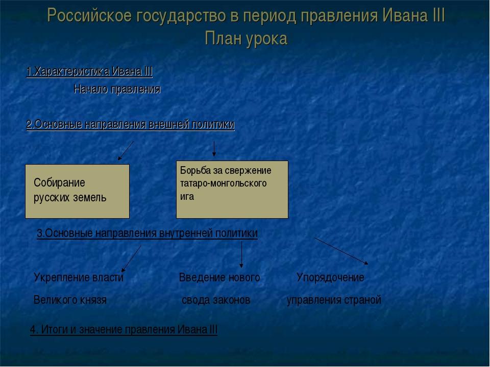 Российское государство в период правления Ивана III План урока 1.Характеристи...