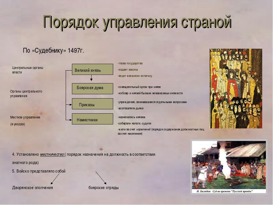 Великий князь Боярская дума Приказы Наместники Центральные органы власти -гла...