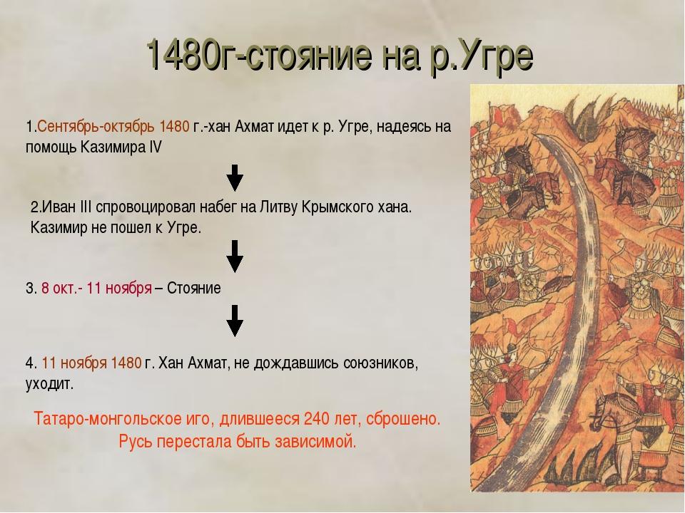 1480г-стояние на р.Угре 1.Сентябрь-октябрь 1480 г.-хан Ахмат идет к р. Угре,...