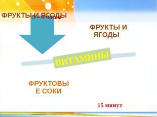 ВИТАМИНЫ 5 – 6 часов 15 минут http://linda6035.ucoz.ru/