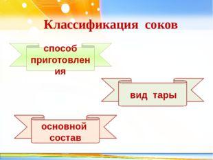 способ приготовления Классификация соков вид тары основной состав http://lind