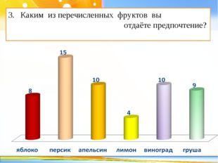 Каким из перечисленных фруктов вы отдаёте предпочтение? http://linda6035.ucoz