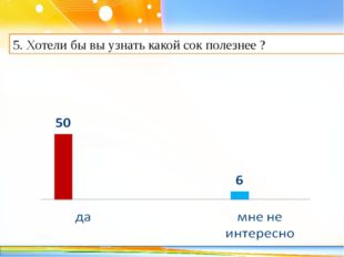 5. Хотели бы вы узнать какой сок полезнее ? http://linda6035.ucoz.ru/
