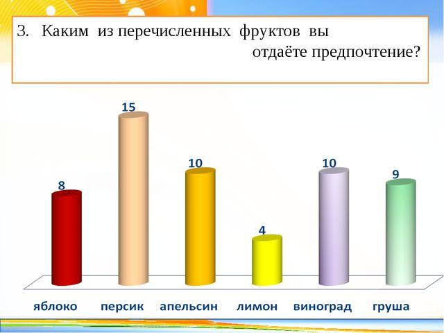 Каким из перечисленных фруктов вы отдаёте предпочтение? http://linda6035.ucoz...
