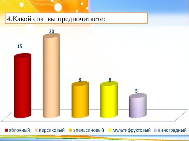 4.Какой сок вы предпочитаете: http://linda6035.ucoz.ru/