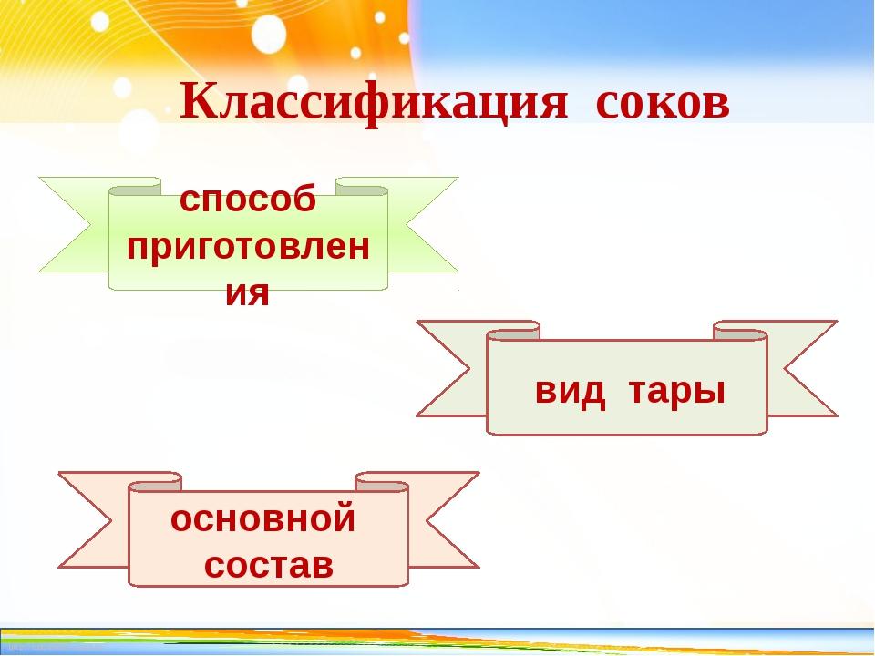 способ приготовления Классификация соков вид тары основной состав http://lind...