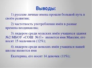 Выводы: 1) русские личные имена прошли большой путь в своём развитии; 2) част
