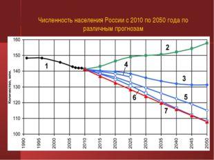 Численность населения России с 2010 по 2050 года по различным прогнозам