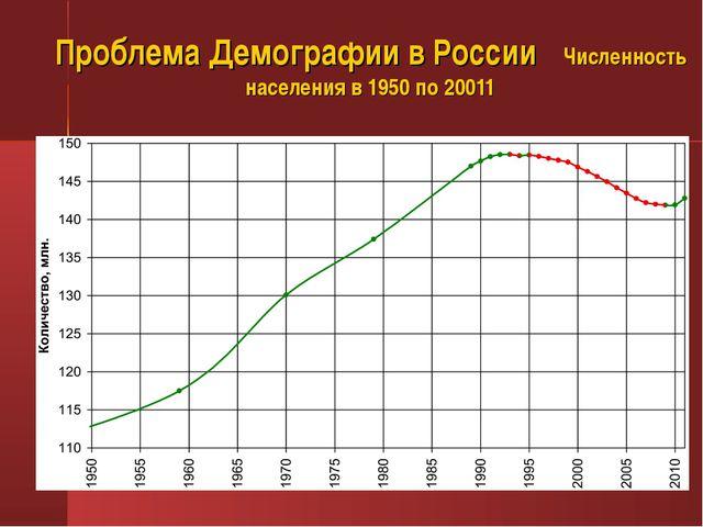 Проблема Демографии в России Численность населения в 1950 по 20011