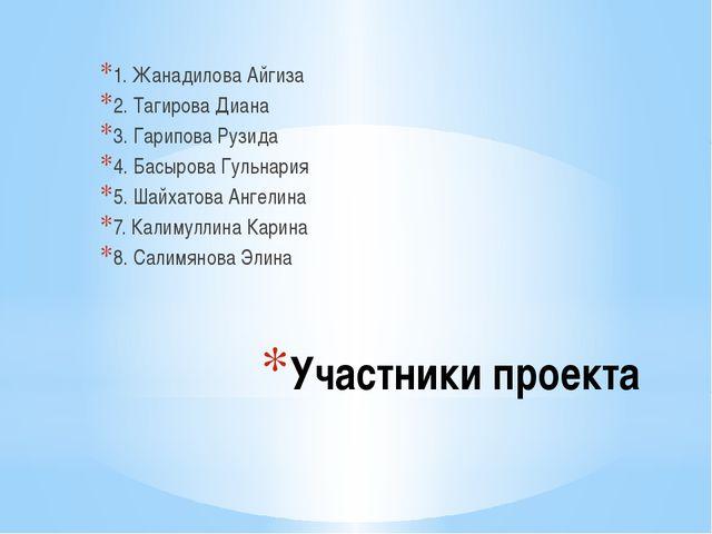Участники проекта 1. Жанадилова Айгиза 2. Тагирова Диана 3. Гарипова Рузида 4...