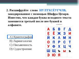 2. Расшифруйте слово НУЛТХСЁУГЧЛВ, закодированное с помощью Шифра Цезаря. Изв