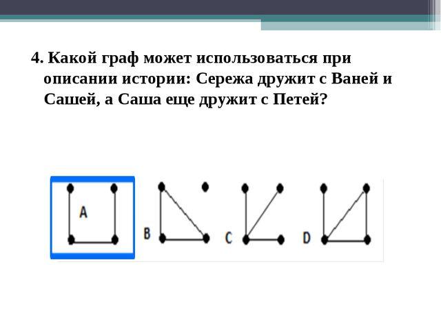 4. Какой граф может использоваться при описании истории: Сережа дружит с Ване...