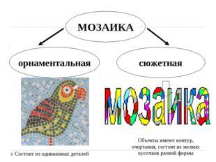 МОЗАИКА орнаментальная сюжетная Состоит из одинаковых деталей Объекты имеют к