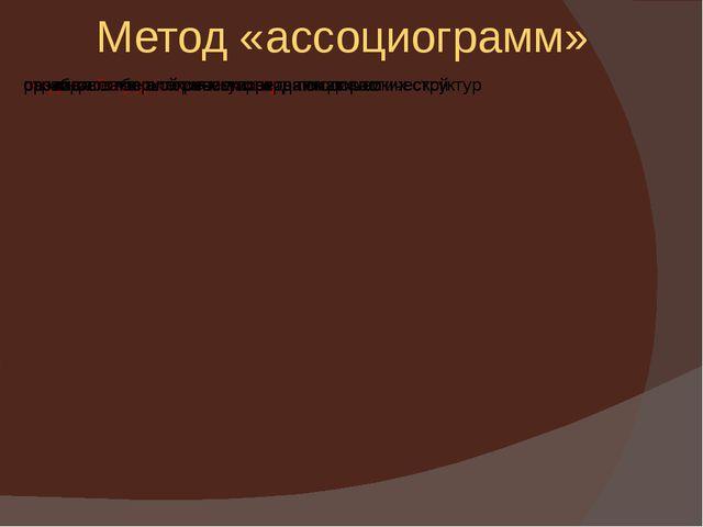 Метод «ассоциограмм»