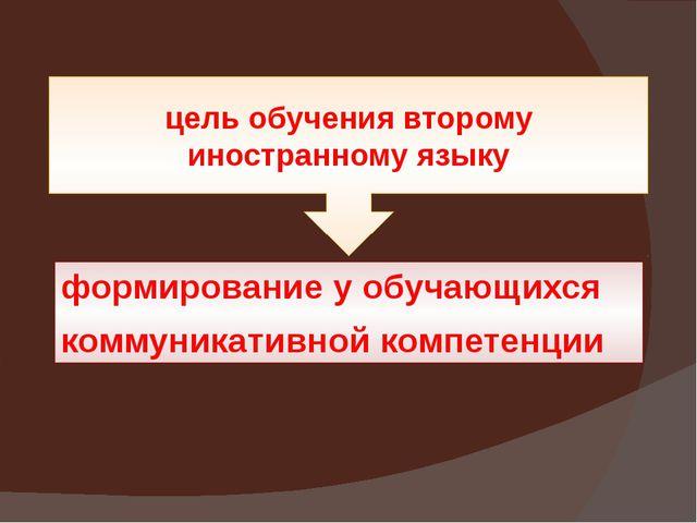 формирование у обучающихся коммуникативной компетенции цель обучения второму...