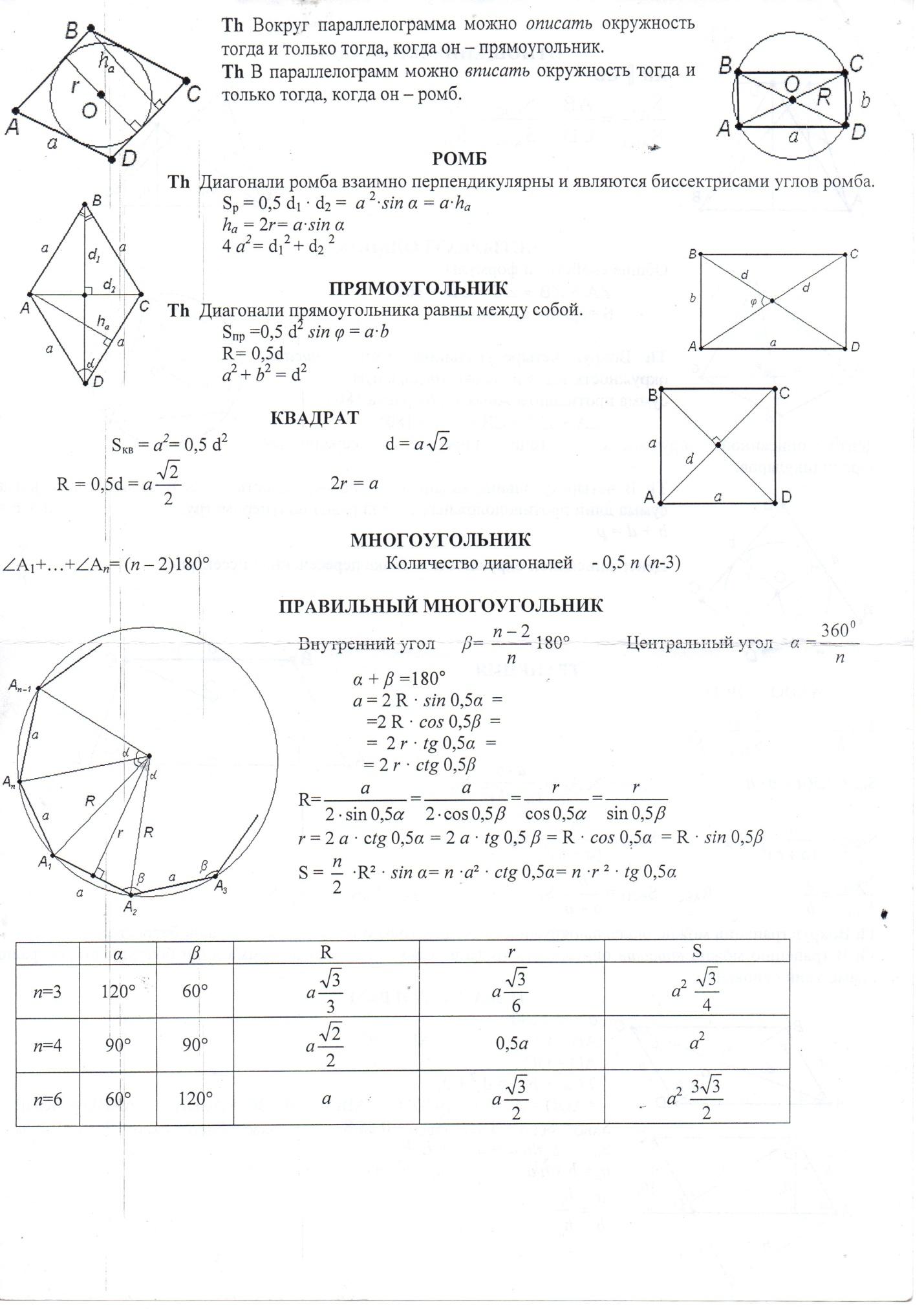 C:\Users\сайлана\Desktop\Справочный материал по математике\img085.jpg