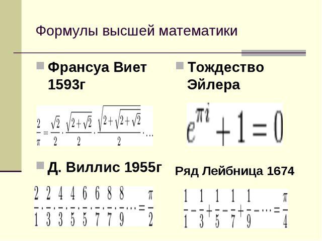 Формулы высшей математики Франсуа Виет 1593г Д. Виллис 1955г Тождество Эйлера...