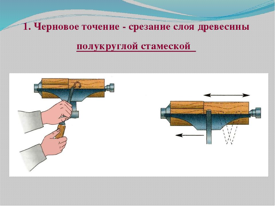 1. Черновое точение - срезание слоя древесины полукруглой стамеской
