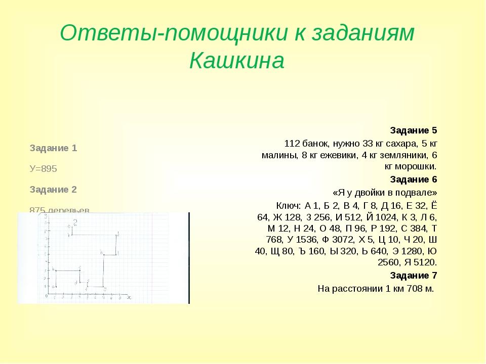 Ответы-помощники к заданиям Кашкина Задание 1 У=895 Задание 2 875 деревьев За...