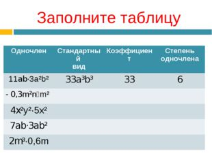 Заполните таблицу ОдночленСтандартный видКоэффициентСтепень одночлена 11ab