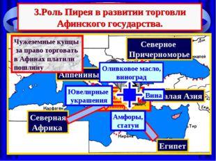 Египет Аппенины Северная Африка Северное Причерноморье Малая Азия 3.Роль Пире
