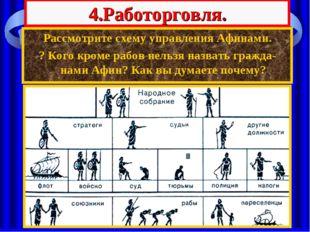 Рассмотрите схему управления Афинами. ? Кого кроме рабов нельзя назвать гражд