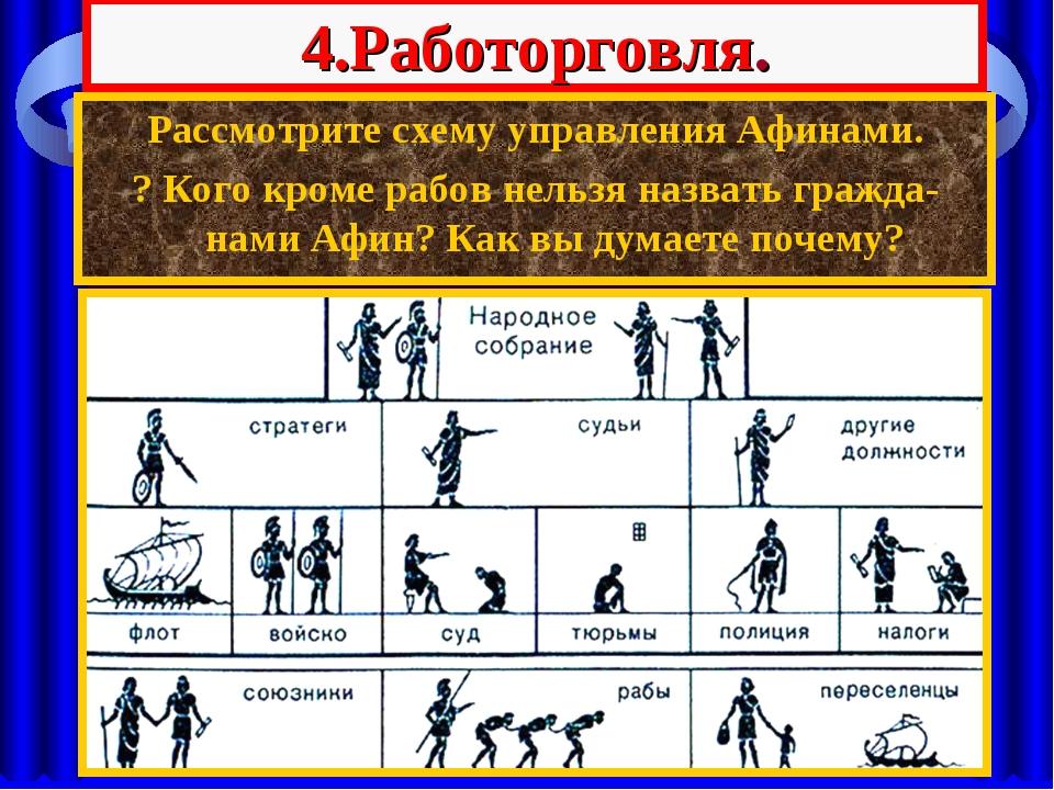 Рассмотрите схему управления Афинами. ? Кого кроме рабов нельзя назвать гражд...