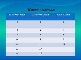 Ключи ответов: РАКООБРАЗНЫЕ ПАУКООБРАЗНЫЕ НАСЕКОМЫЕ 1 1 2 3 4 3 7 6 5 10 9 8