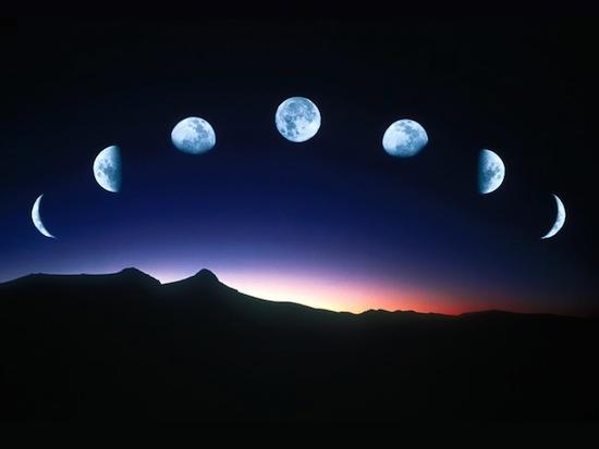 Дополнительные Луны