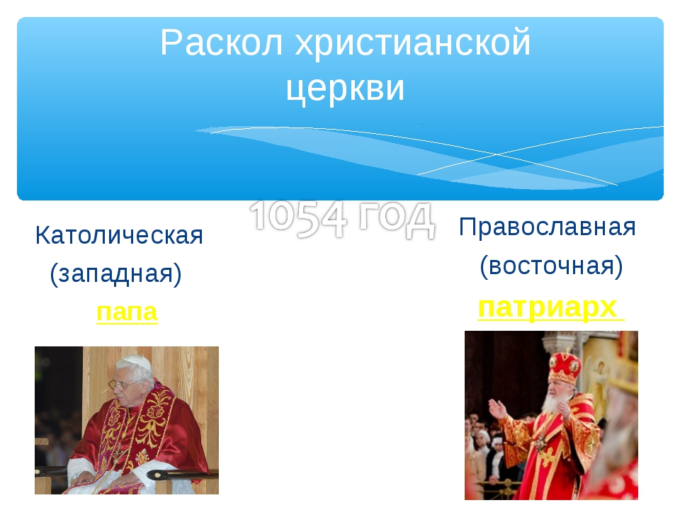 Раскол христианской церкви Католическая (западная) папа Православная (восточн...
