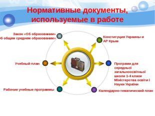 Нормативные документы, используемые в работе Title Конституция Украины и АР К