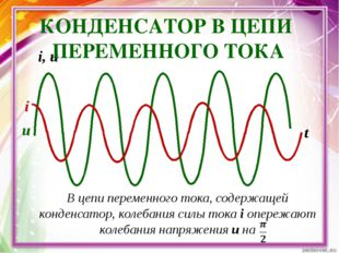 i i, u t u КОНДЕНСАТОР В ЦЕПИ ПЕРЕМЕННОГО ТОКА В цепи переменного тока, содер
