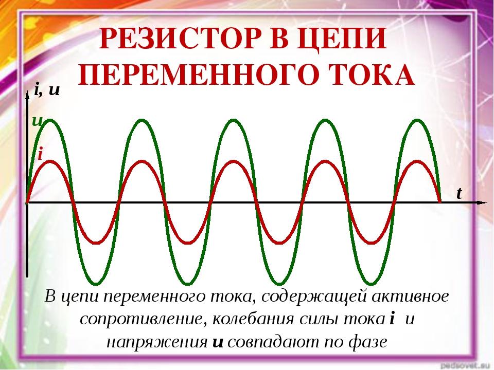 РЕЗИСТОР В ЦЕПИ ПЕРЕМЕННОГО ТОКА i i, u t u В цепи переменного тока, содержа...
