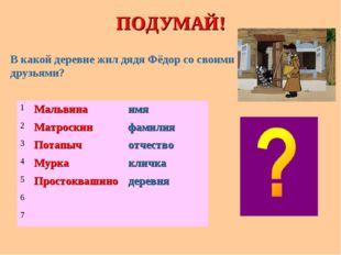 ПОДУМАЙ! В какой деревне жил дядя Фёдор со своими друзьями? 1Мальвинаимя 2