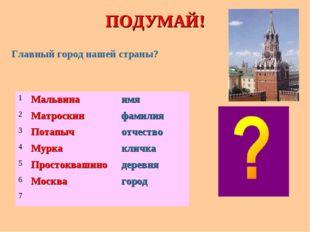 ПОДУМАЙ! Главный город нашей страны? 1Мальвинаимя 2Матроскинфамилия 3Пот