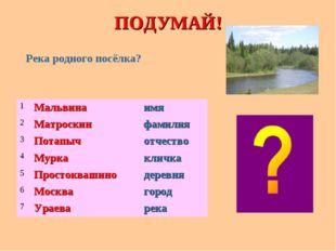 ПОДУМАЙ! Река родного посёлка? 1Мальвинаимя 2Матроскинфамилия 3Потапычо