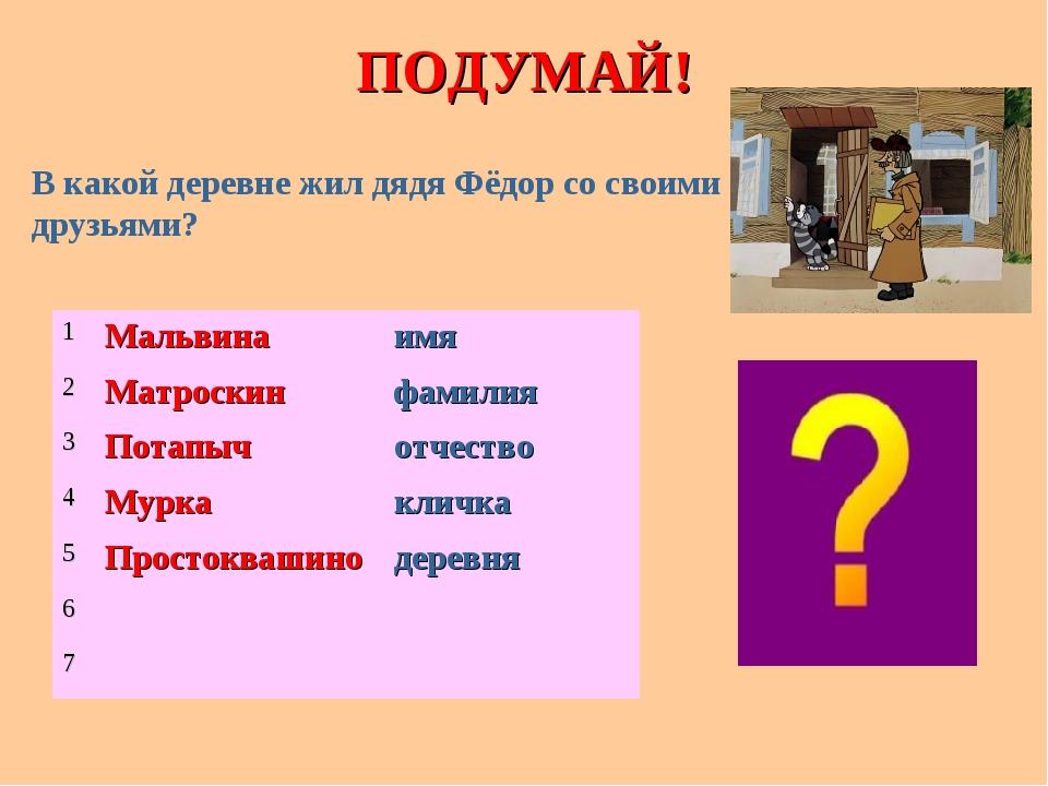 ПОДУМАЙ! В какой деревне жил дядя Фёдор со своими друзьями? 1Мальвинаимя 2...