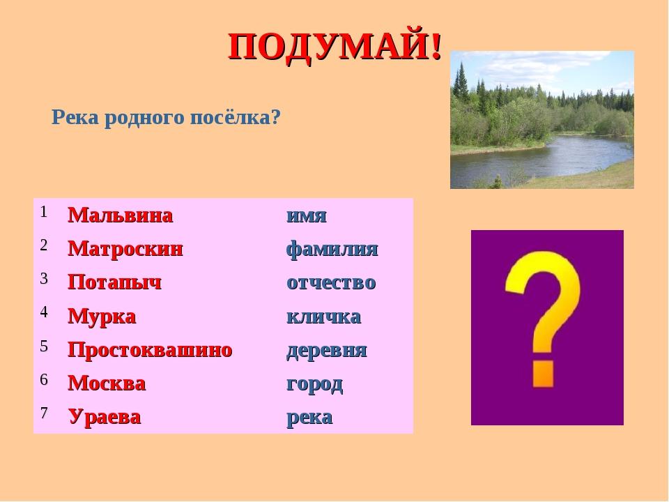 ПОДУМАЙ! Река родного посёлка? 1Мальвинаимя 2Матроскинфамилия 3Потапычо...
