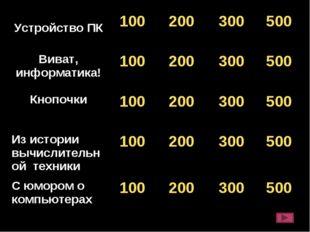 Устройство ПК100200300500 Виват, информатика!100200300500 Кнопочки1