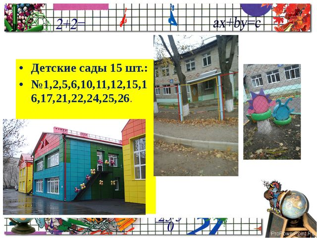 Детские сады 15 шт.: №1,2,5,6,10,11,12,15,16,17,21,22,24,25,26. ProPowerPoint...