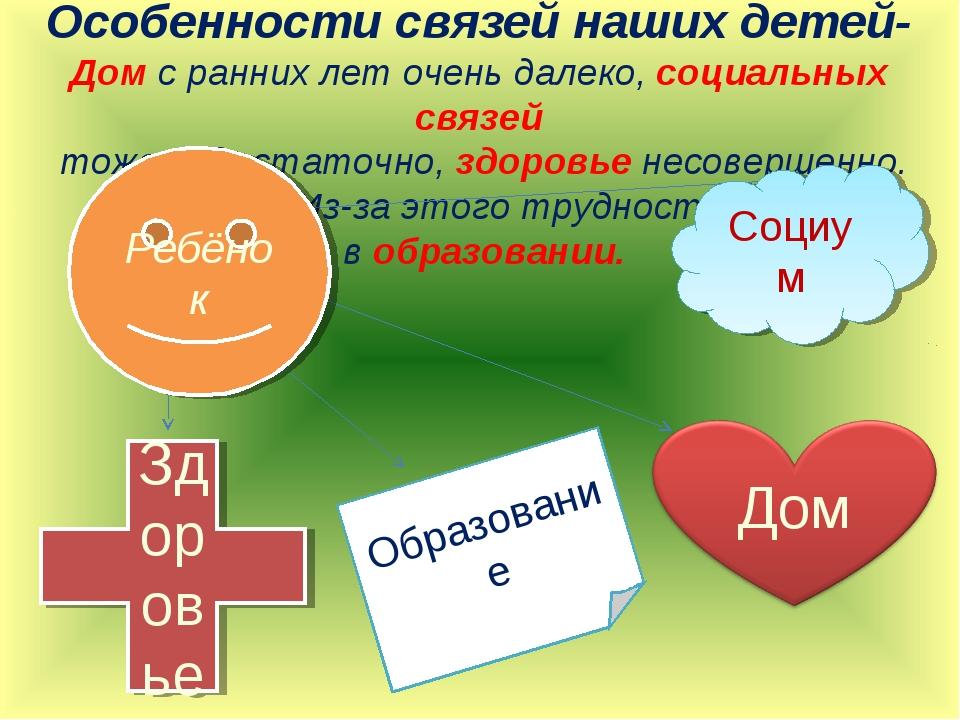 Особенности связей наших детей- Дом с ранних лет очень далеко, социальных св...
