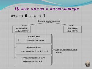 Корзина знаний информация данные виды информации модель информационная модел