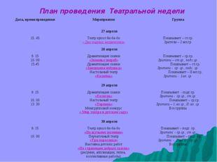 План проведения Театральной недели Дата, время проведенияМероприятиеГруппа