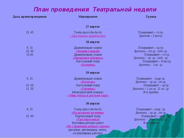 План проведения Театральной недели Дата, время проведенияМероприятиеГруппа...