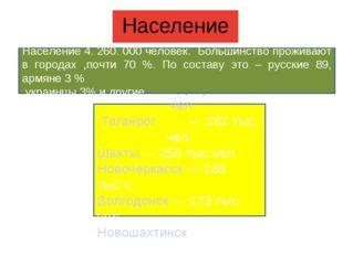 Крупные города области Ростов-на- Дону 1 млн чел Таганрог — 282 тыс. чел. Ш
