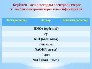 Берілген қосылыстарды электролиттерге және бейэлектролиттерге классификацияла