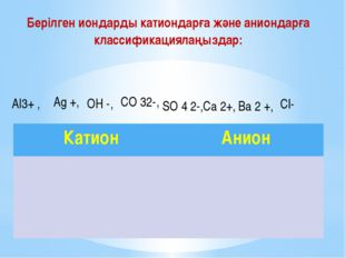 Берілген иондарды катиондарға және аниондарға классификациялаңыздар: Cl- Ag +