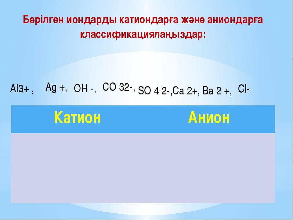 Берілген иондарды катиондарға және аниондарға классификациялаңыздар: Cl- Ag +...